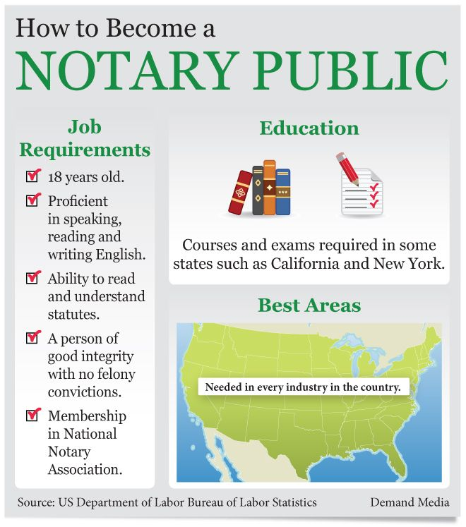 82 best certified notary signing agent images on pinterest how to become a notary public ccuart Gallery