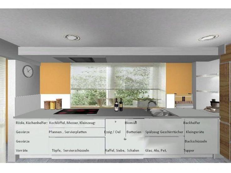 513 best Küche Alpenstil images on Pinterest At home, Catwalk - grundriss küche mit kochinsel