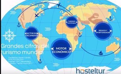 Las grandes cifras del turismo mundial en un vídeo de tres minutos