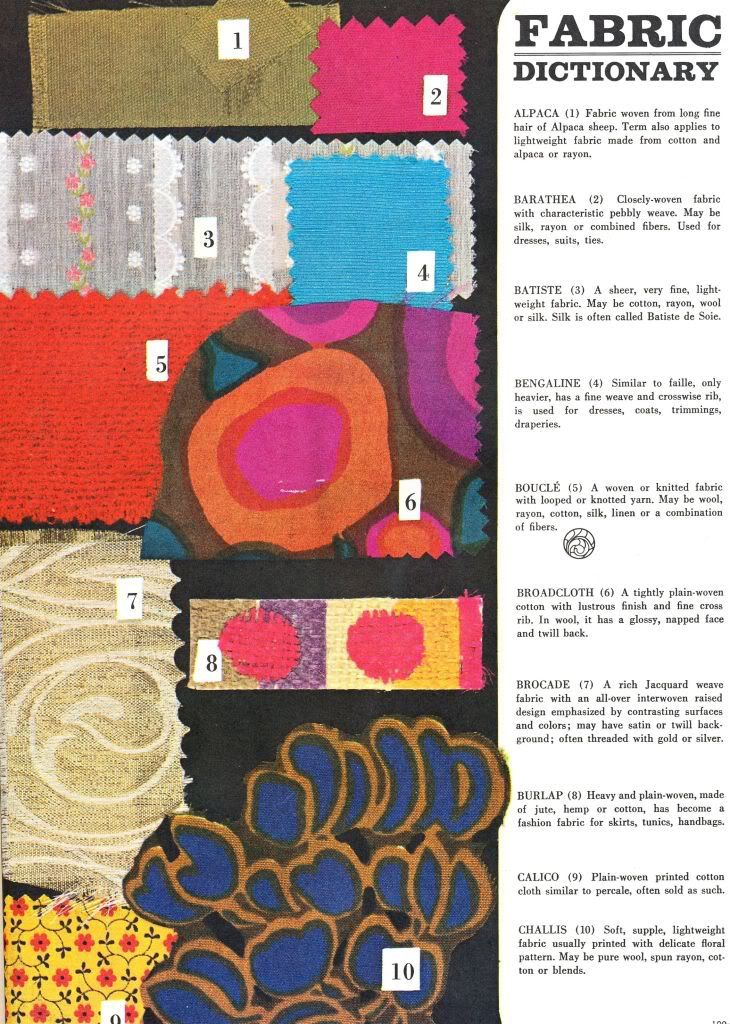 A cloth woven with a raised design is called - Collection Graphics