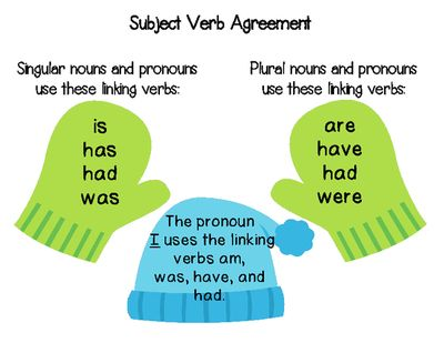 Best  Subject Verb Agreement Ideas On   Subject And