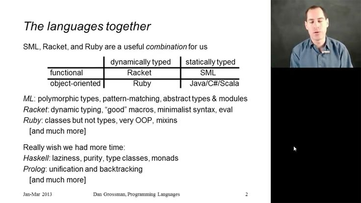 Contrasting Standard ML, Racket and Ruby in a matrix: functional vs. object-oriented and dynamically vs. statically typed