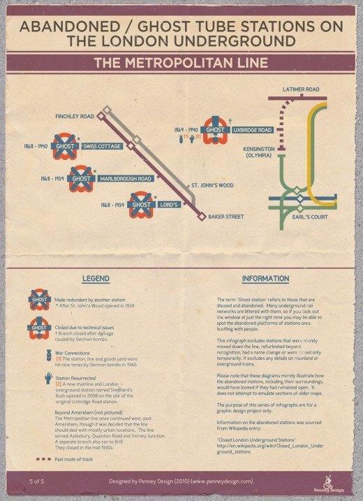 Abandoned London Tube Stations Poster: Metropolitan Line.