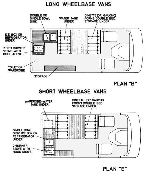 Plans for Van Conversion