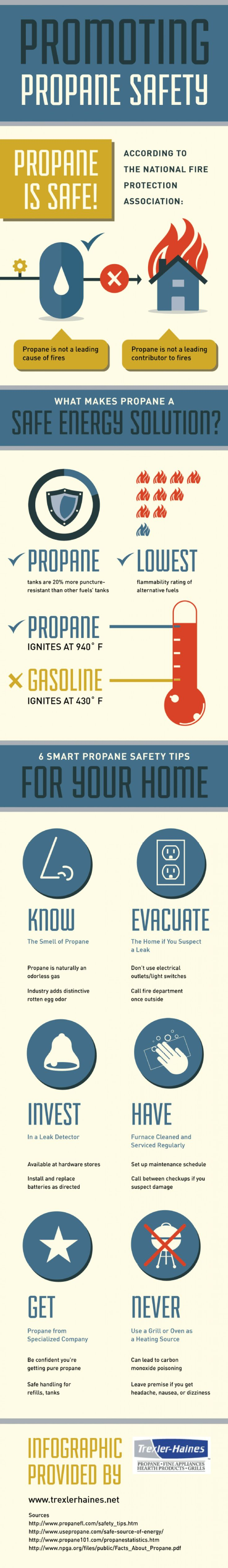 41 best images about propane safety tips on pinterest to for Home safety facts