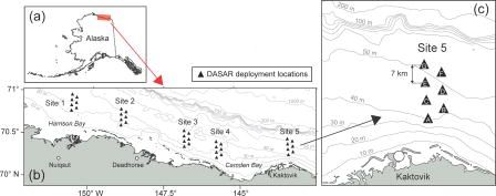 Decadal-scale frequency shift of migrating bowhead whale calls in the shallow Beaufort Sea