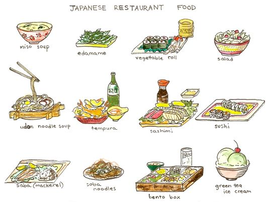 35 Best Images About Illustrated Menus On Pinterest
