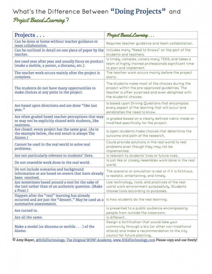 21 best images about Inquiry on Pinterest Curriculum, Learning - medical incident report form