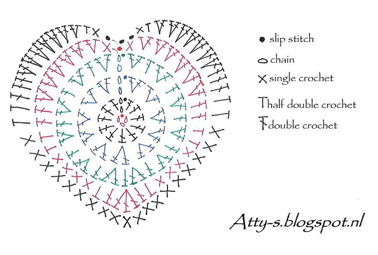Heart Coaster Pattern from atty-s.blogspot.nl/