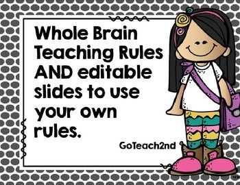 EDITABLE- I have included Whole Brain Teaching Rule Posters and Editable Slides to add your own rules using adorable Melonheadz kids.