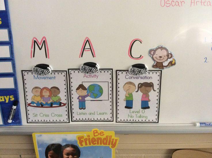 MAC Example From Kindergarten