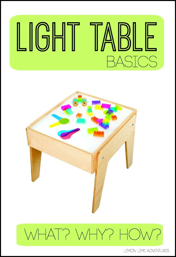 The what, how and why of light table play