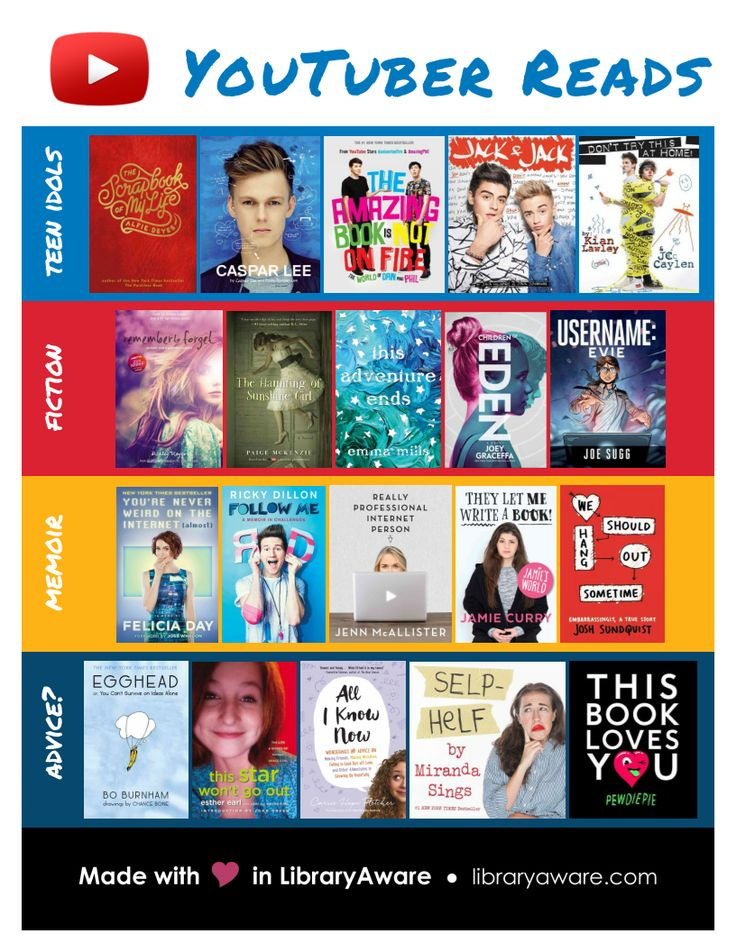 """LibraryAware - we've got amazing content and cool designs to help you help your teens with Reading Recommendations. Search Flyers-Books for """"Teens"""""""