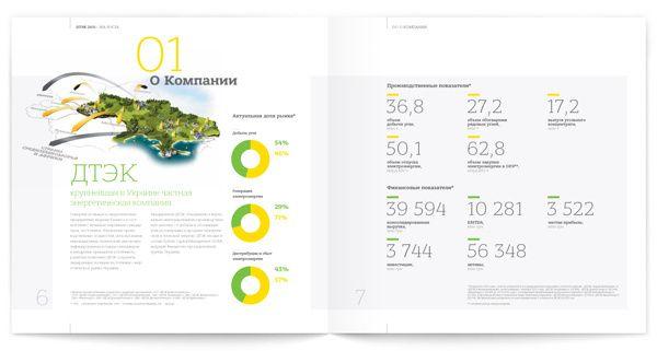 Brochura e Relatórios Anuais