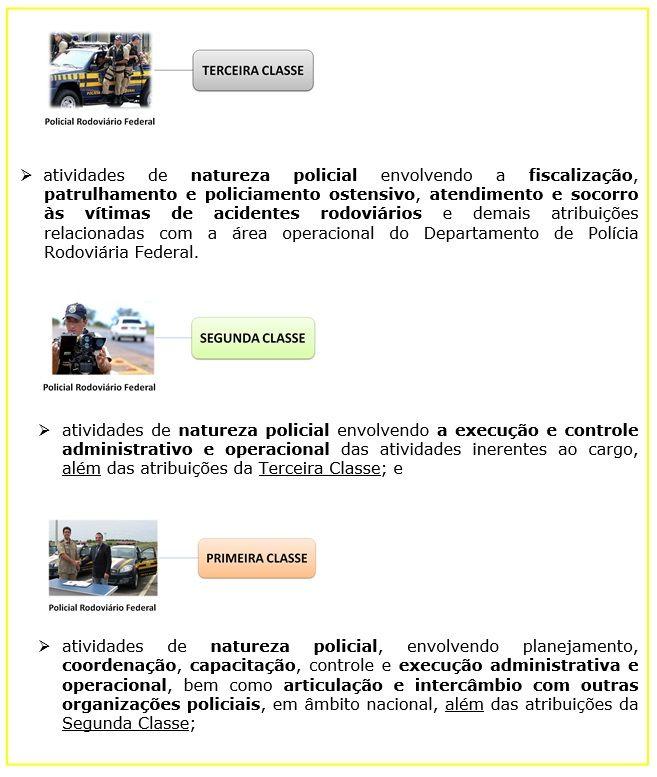 Classes de Policial Rodoviário Federal: 1ª classe, 2ª classe e 3ª classe