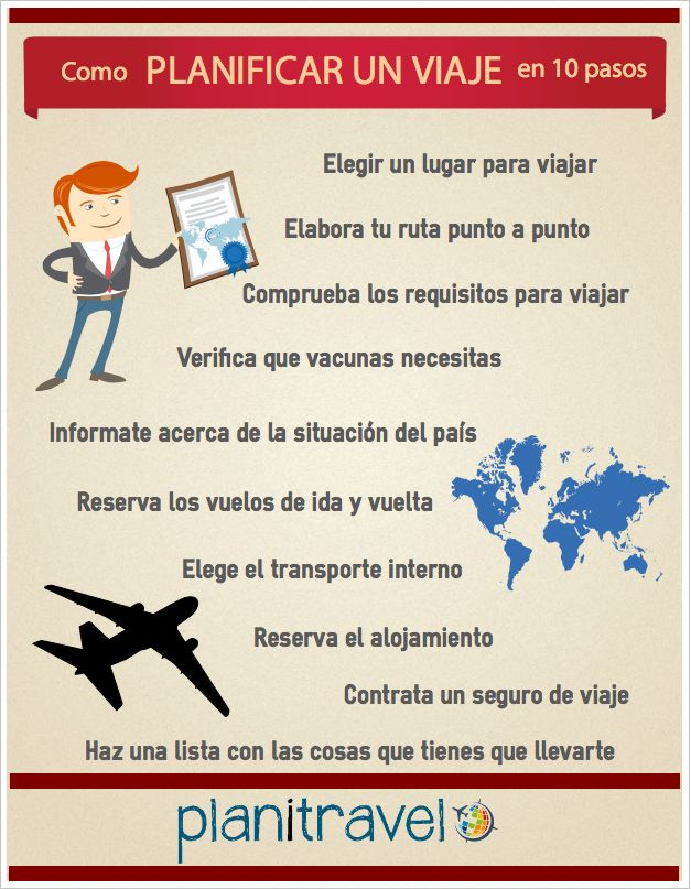 Como planificar un viaje en 10 pasos. How to plan a trip in 10 steps.