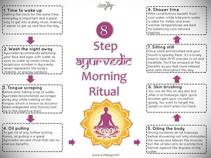 Want to lead a #Ayurveda way of life? Begin here!