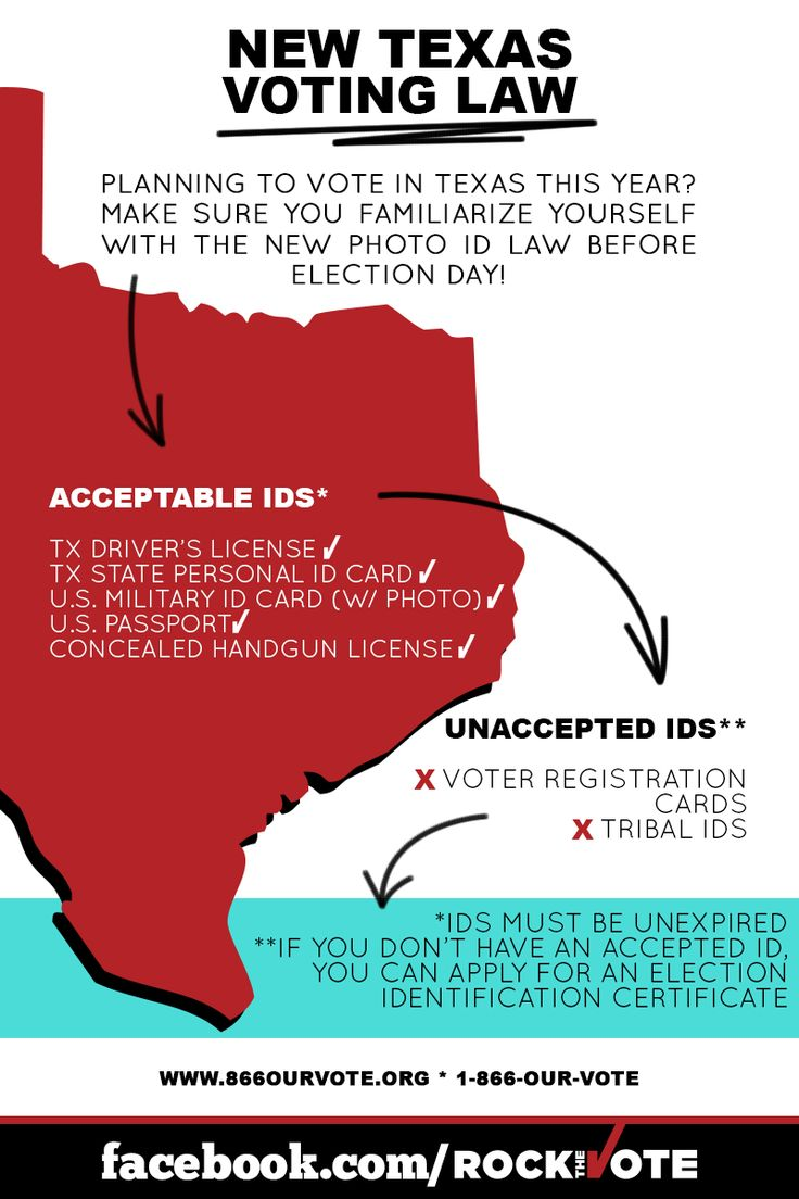 Voting id law in texas