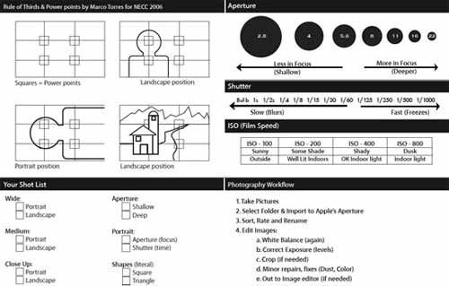 adobe indesign pdf with embebed videos