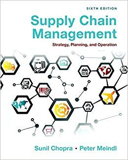 Meet the top manufacturing technology innovators in 7th edition of manufacturing supply chain summit on 27th 28th february 2018 at the westin garden city mumbai. Keywords tesco supply chain supply chain analysis example the logistic operations executive summary the objective of