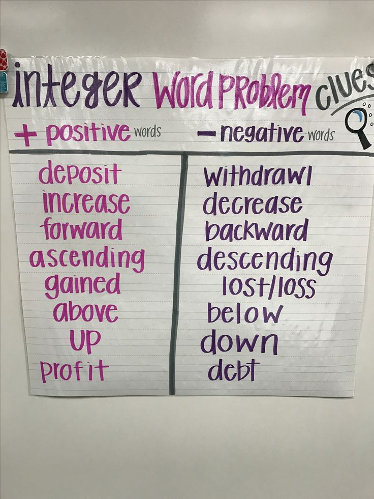 Integer word problems, integers, integer clues, positive, negative, 6th grade math, 6th grade math anchor charts, middle school math, word clues