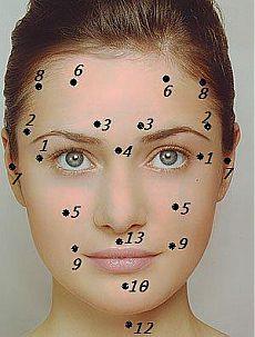 Точечный массаж для красоты лица (рецепт Клеопатры).
