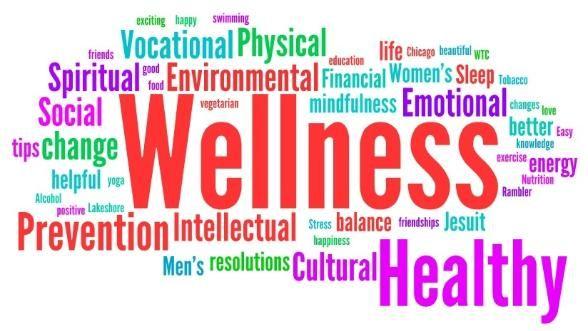 Pin By Mariana Garcia On HEALTH AND WELLNESS Health