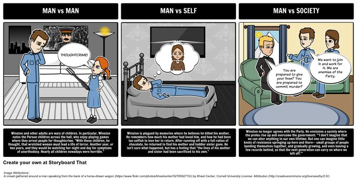 Teaching types of literary conflict - Man vs. Man, Man vs. Nature, Man vs. Society, and Man vs. Self? Check our interactive lesson plan for activity ideas!