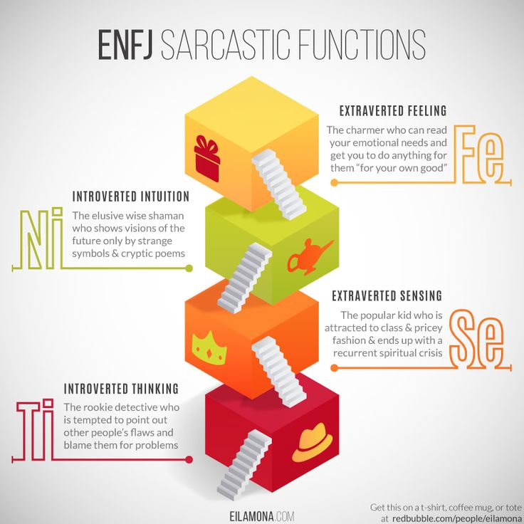 enfj personality Enfjs make friends easily — they have a genuine interest in othersthey have the ability to relate to a variety of people if necessary, but may choose not to spend time around different personality types.