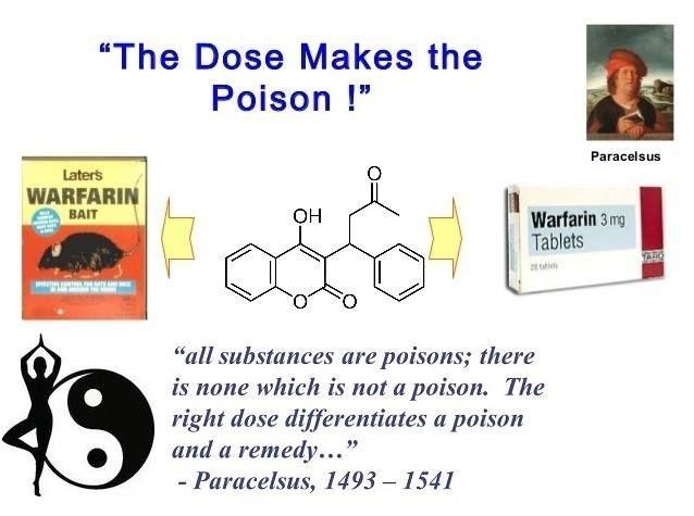 """Zehri zehir yapan dozdur."" ""The dose makes the poison"" ""Bütün maddeler zehirdir.Zehir olmayan hiçbir şey yoktur. Zehiri ilaçtan ayıran şey doğru dozdur"" ""All substances are poisons; there is none which is not a poison. The right dose differentiates a poison from a remedy. Paracelsus,"