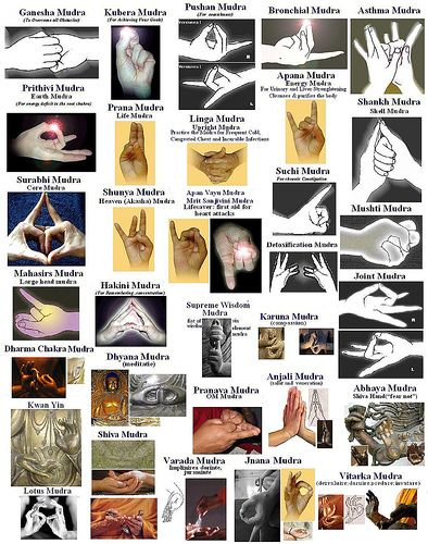 Mudras explained Loved and pinned by www.downdogboutique.com