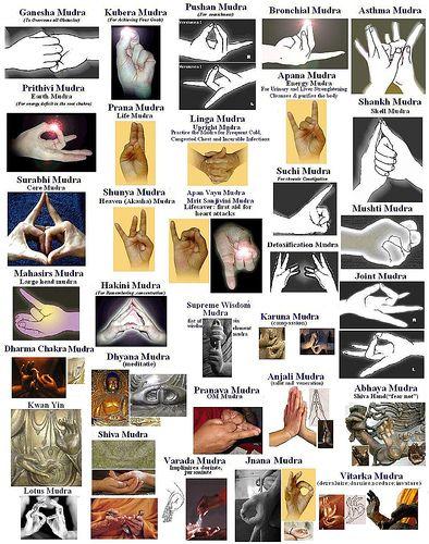 *MUDRAS, SU SIGNIFICADO, PROPIEDADES Y EJECUCIÓN* - Astrologos del Mundo