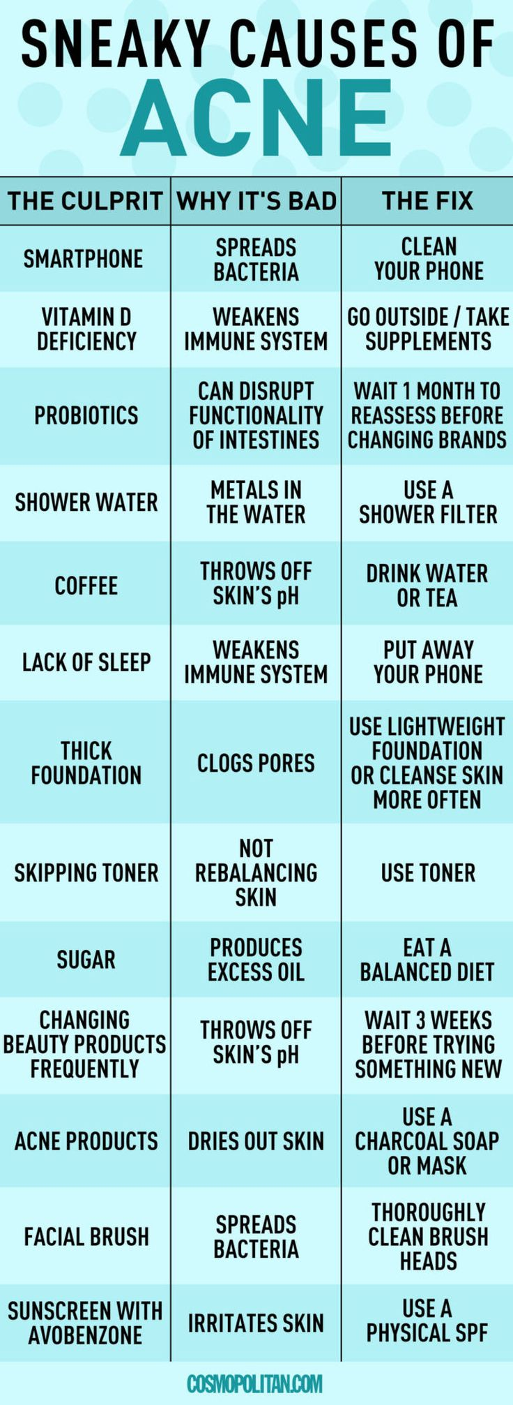 Homemade Acne Treatment - Adult Acne - Reasons and Treatments *** Visit the image link for more details. #HomemadeAcneTreatment