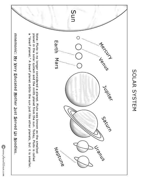 solar system worksheets pinterest solar solar system and printables. Black Bedroom Furniture Sets. Home Design Ideas
