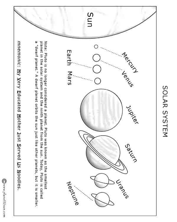solar system worksheets pinterest solar solar system and printables. Black Bedroom Furniture Sets. Home Design Ideas