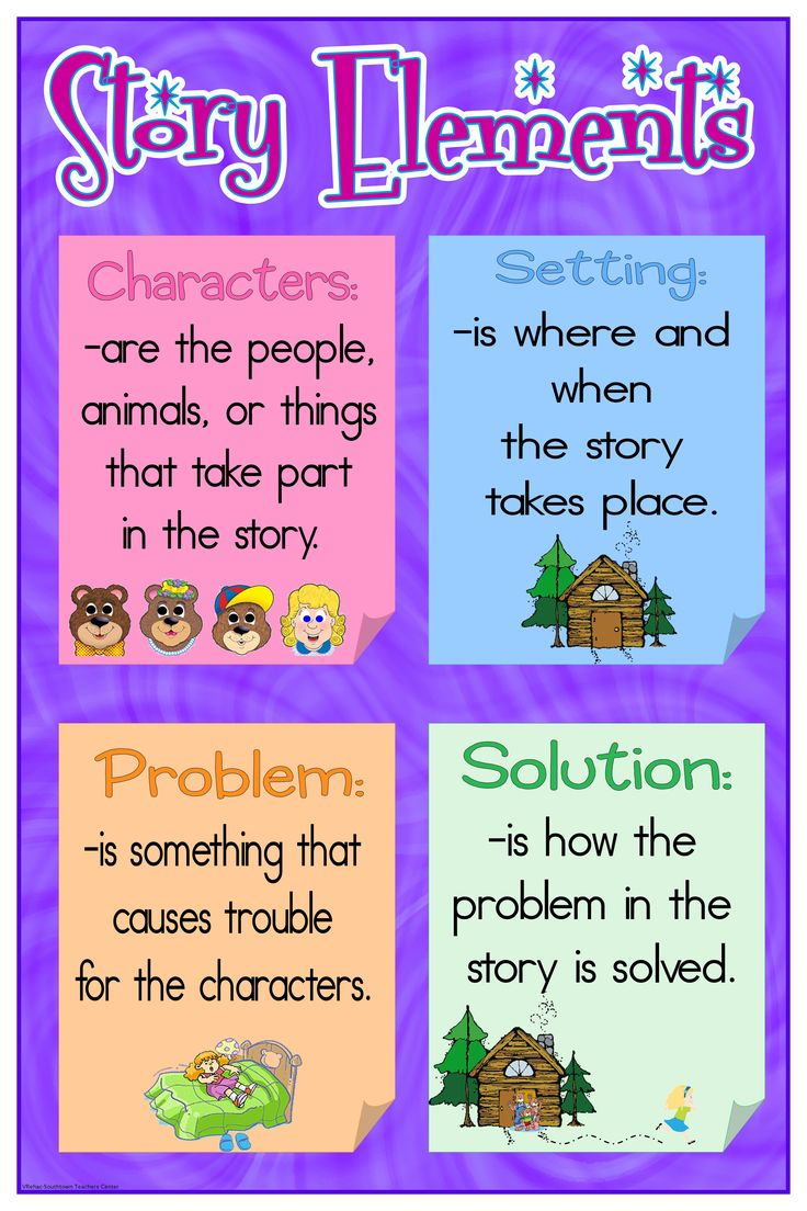 Story Elements Using Goldilocks And The Three Bears.