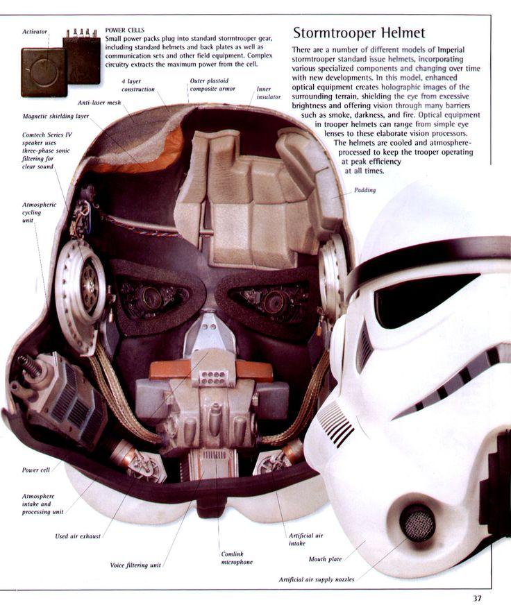 Star Wars Episode 4-6 Visual Dictionary v1 (1998).