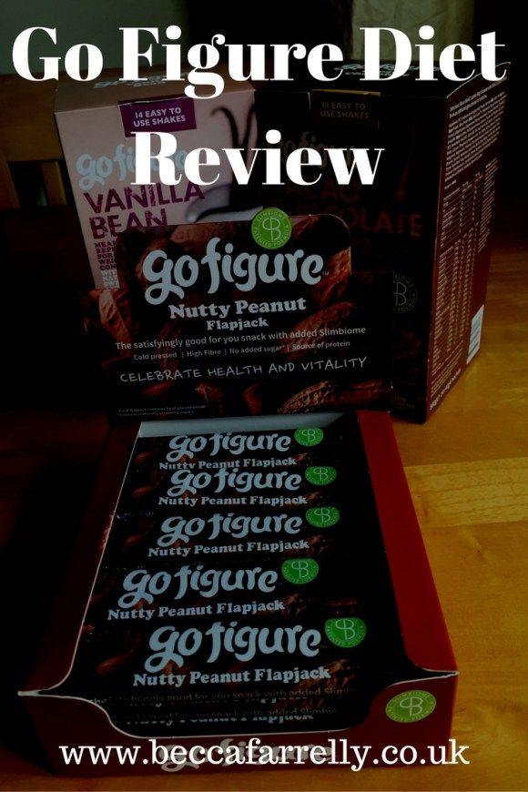 Go Figure Meal Replacement Diet Plan Review http://www.beccafarrelly.co.uk/go-figure-meal-replacement-diet-plan-review/