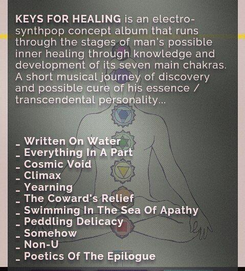 keys for healing bona head - Cerca con Google