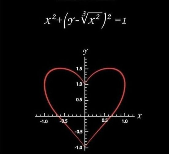 there is a formula <3