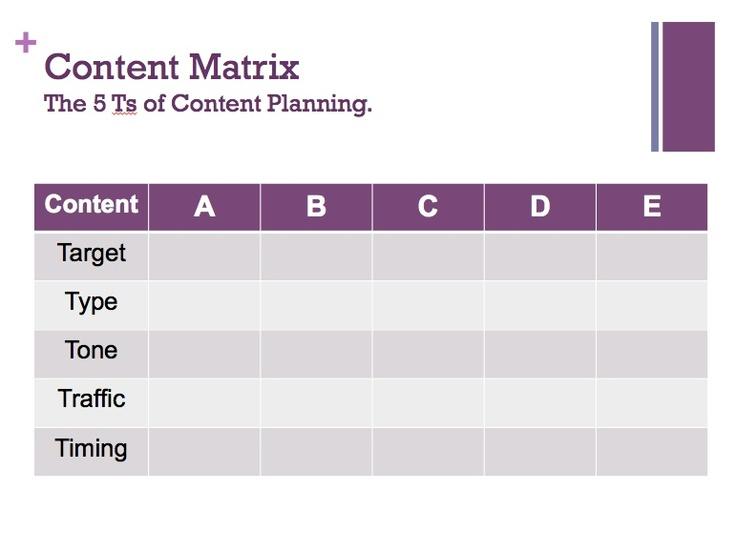 Best 25+ Confusion matrix ideas on Pinterest Matrix glitch - power interest matrix