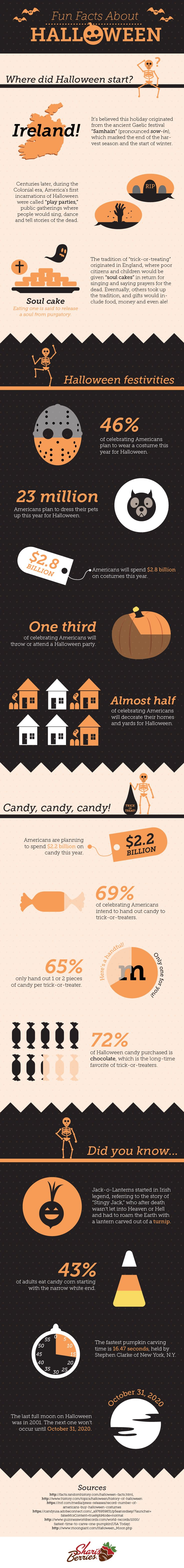"Fun Facts About Halloween - How did trick-or-treating start? Why is it called a Jack-o-Lantern""? Halloween is full of mystery... So we did a little poking around to answer these questions and brush up on our Halloween knowledge and trivia. And of course, impress our friends at the next Halloween party."