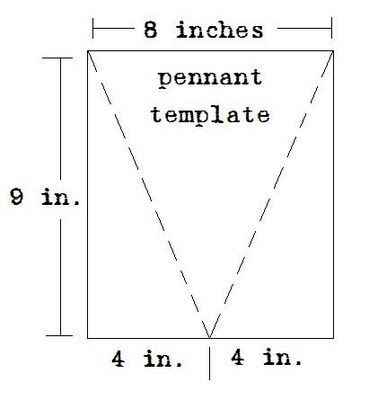 Pink Stitches: DIY Pennant Banner ~ good instructions on how to figure out a template, also how to make a two-sided, sewn fabric banner by agnes