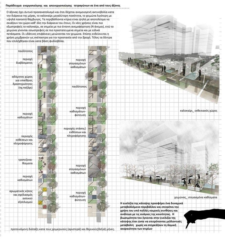 ARCHISEARCH.GR - EXTENSIVE URBAN WORKSHOP / A CHANGEABLE URBAN CELL WHERE ITS RESIDENTS DECIDE ABOUT ITS MORPHOLOGY AND FUNCTIONS