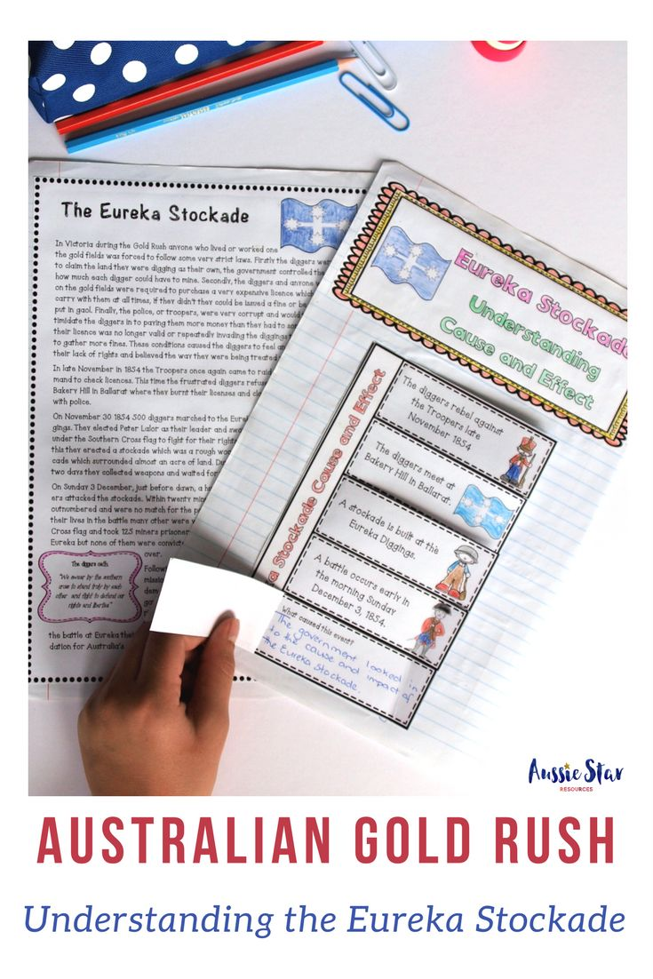 This fantastic resource contains two comprehension activities focusing on the Eureka Stockade. The first is a storyboard activity allowing students to sort and sequence events from the text into order and then create their own storyboard by drawing pictures to match the events. The second is a foldable activity featuring five events from the text for which students need to determine the cause and effect.