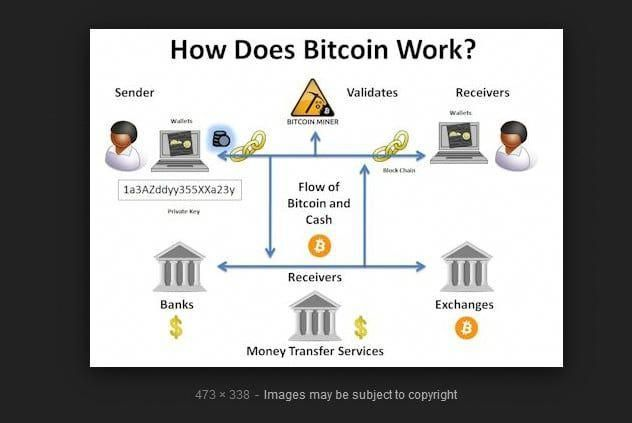 Pin On About Crypto Currency