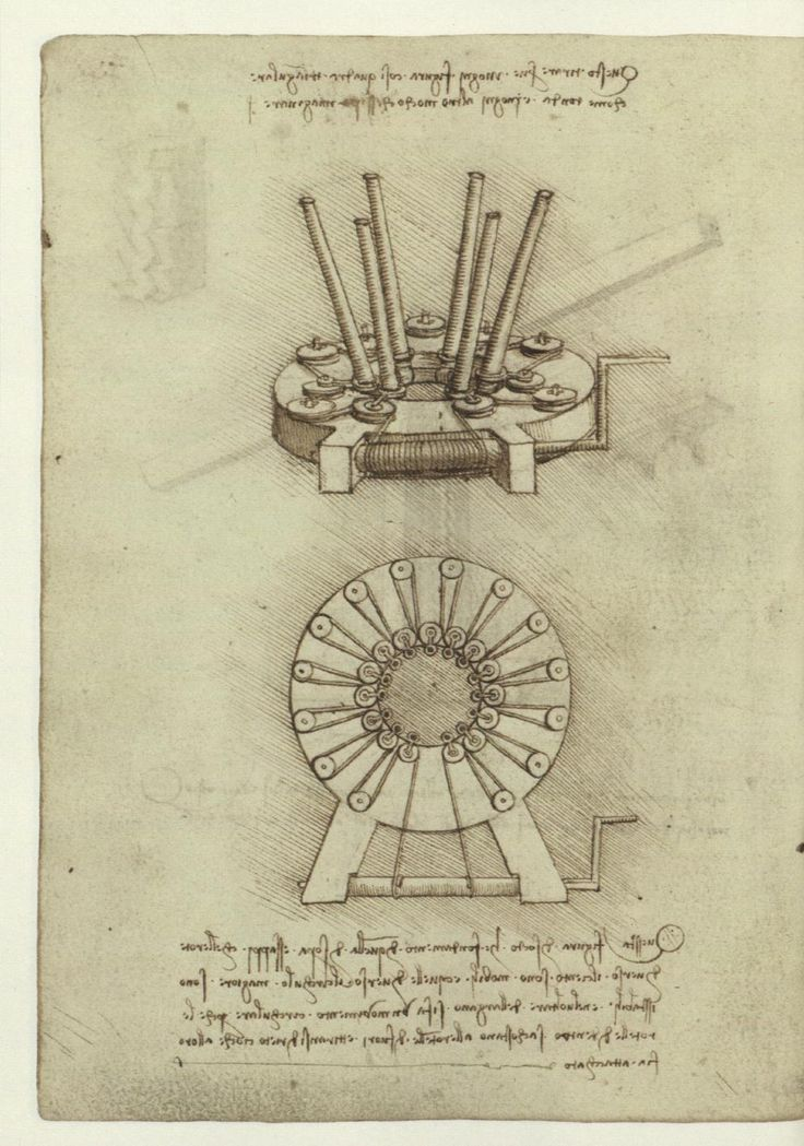 essay on leonardo da vincis inventions Papers leonardo da vinci leonardo dad vinci leonardo dad vinci he drew ideas and inventions in his notebook and he wrote all his notes in the backward form.