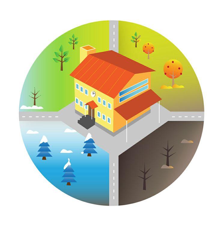 Education image for Liikenneturva.
