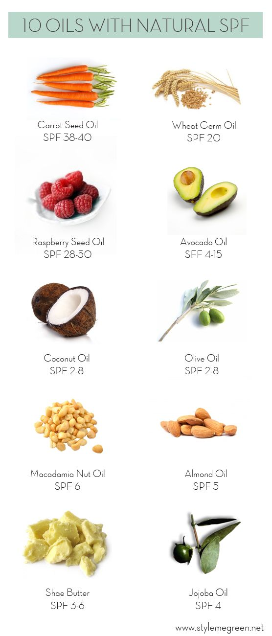 DIY SUNSCREEN RECIPE | 10 Oils With Natural SPF | I think this recipe is a great addition to my normal sun protection tactics, and I could see a difference on days when were were out in the yard gardening. If you want to substitute some of the oils in the recipe here's a handy chart of natural SPF.