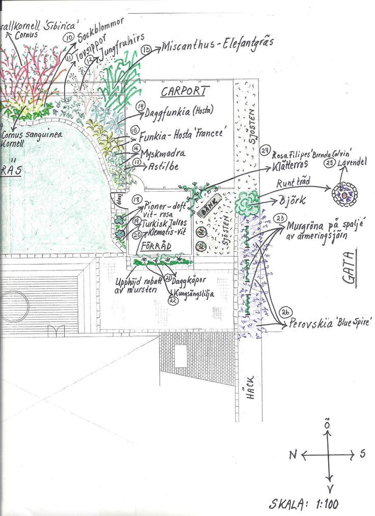 Trädgårdsdesign - förslag